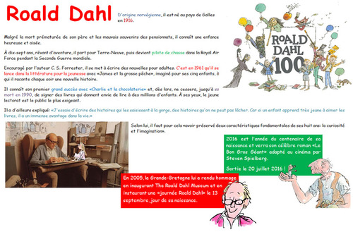 """Afficher """"Roal Dahl"""""""